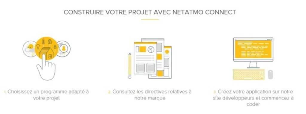 netatmo-connect