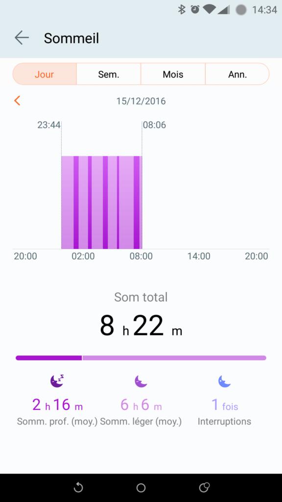 Le graphique du suivi de sommeil est quasiment inexploitable.