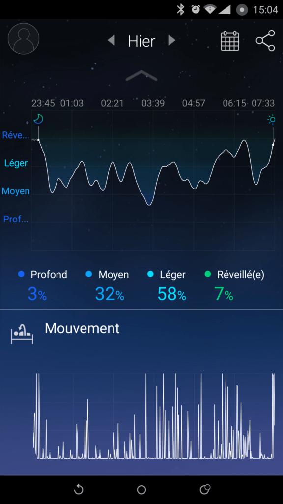 Les graphiques indiquent vos mouvements et vos phases de sommeil.