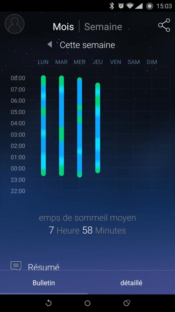Les tendances permettent d'avoir un résumé hebdomadaire ou mensuel de la qualité de votre sommeil.