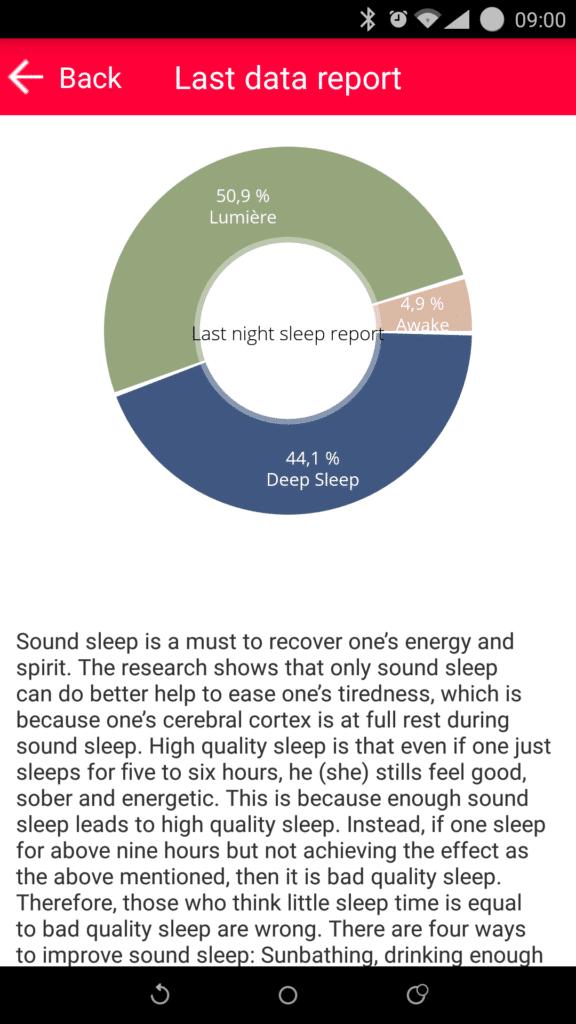 Le rapport de sommeil est quasiment inexploitable. Des fois il n'est même pas enregistré.