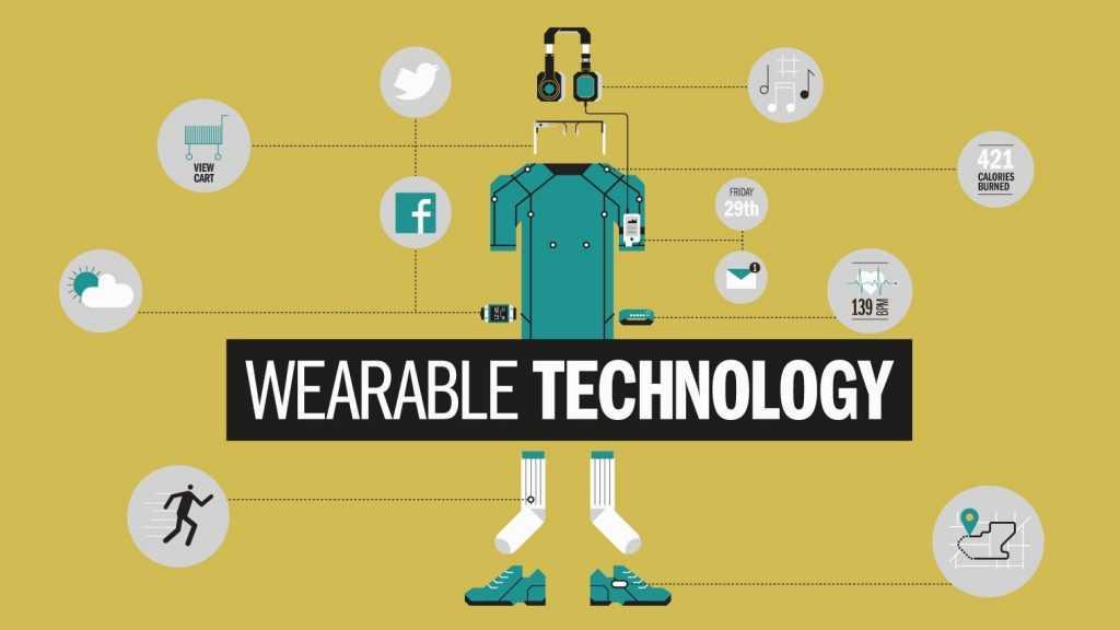 Wearable objets connectés