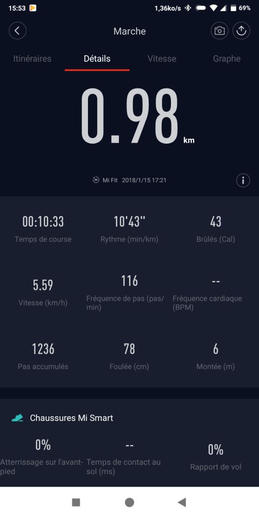 Suivi parcours Xiaomi Mi Fit