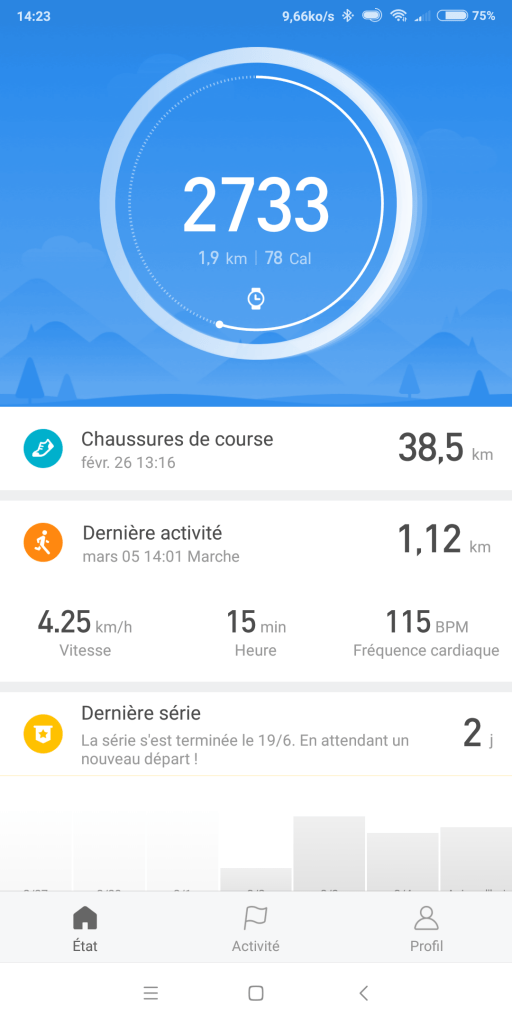 Application connectée Mi Fit