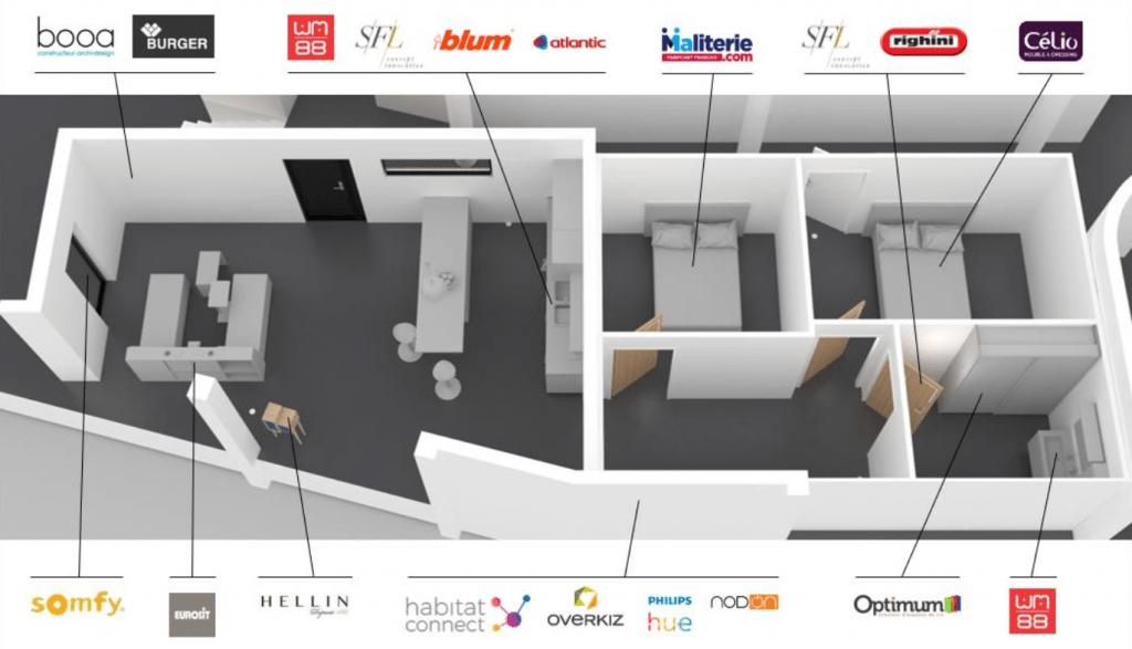 Projet maison connectée Habitat Connect